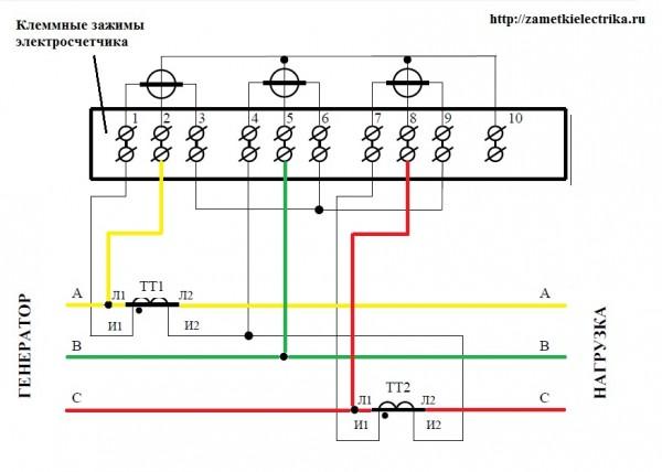 Если требуется подключить трёхфазный счётчик через два трансформатора тока (а не через три, как бывает обычно), надо...